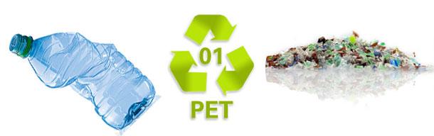 Polyester recyclé